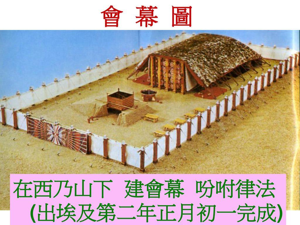 會 幕 圖 在西乃山下 建會幕 吩咐律法 (出埃及第二年正月初一完成)