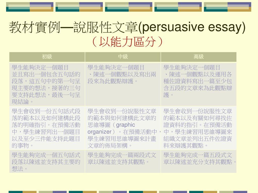 教材實例—說服性文章(persuasive essay) (以能力區分)