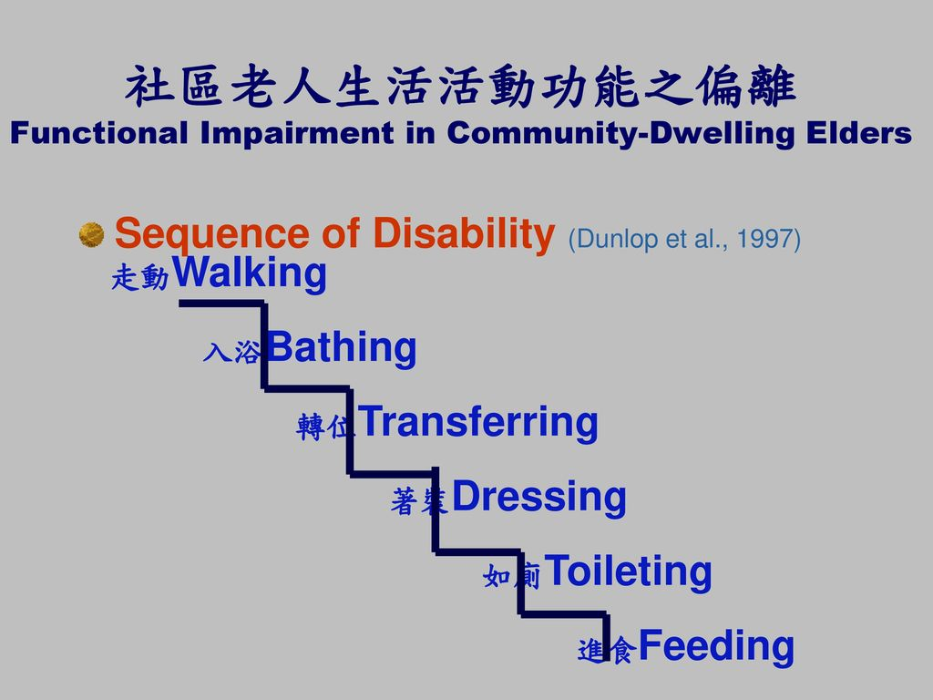社區老人生活活動功能之偏離 Functional Impairment in Community-Dwelling Elders
