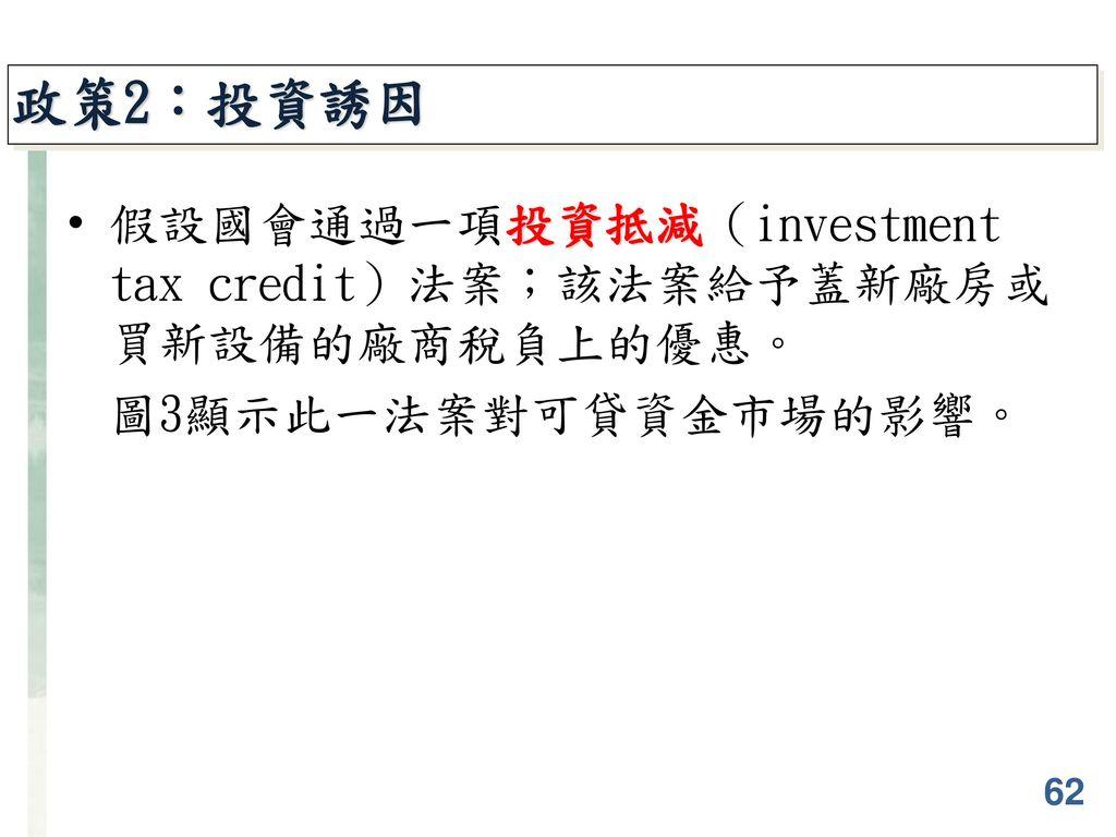 政策2:投資誘因 假設國會通過一項投資抵減(investment tax credit)法案;該法案給予蓋新廠房或買新設備的廠商稅負上的優惠。 圖3顯示此一法案對可貸資金市場的影響。 62