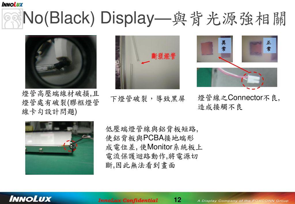 No(Black) Display—與背光源強相關