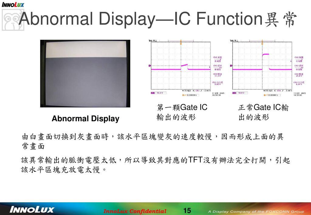 Abnormal Display—IC Function異常