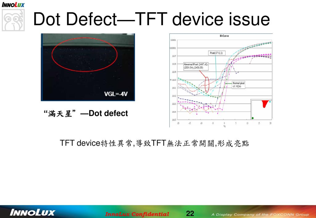 Dot Defect—TFT device issue