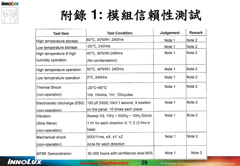 附錄 1: 模組信賴性測試