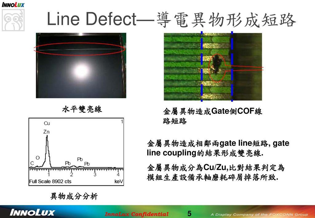 Line Defect—導電異物形成短路 水平雙亮線 金屬異物造成Gate側COF線路短路