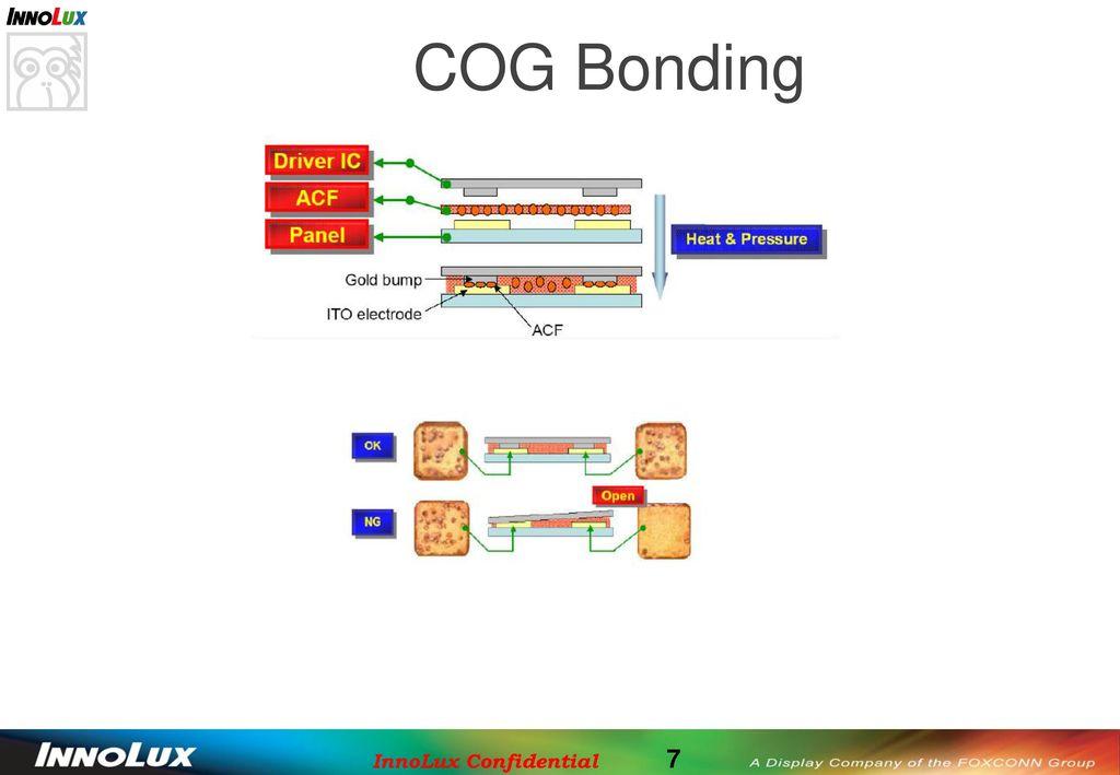 COG Bonding