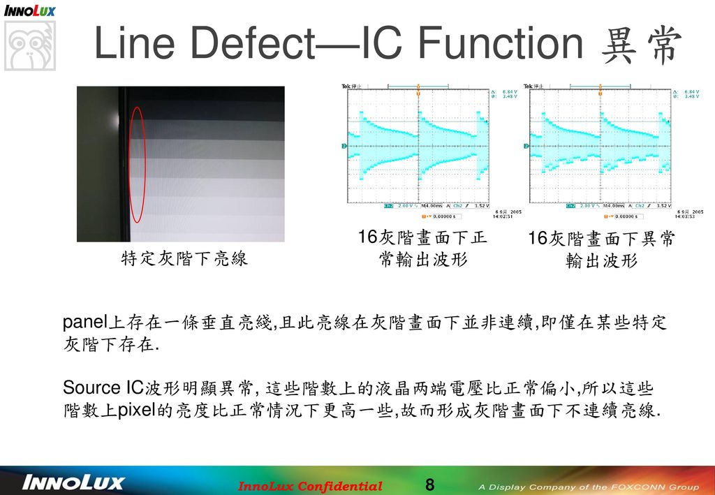 Line Defect—IC Function 異常
