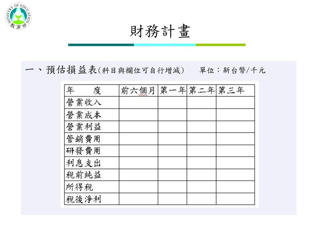 財務計畫 一、預估損益表(科目與欄位可自行增減) 單位:新台幣/千元