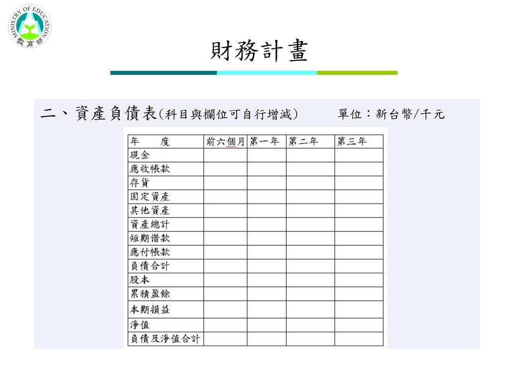 財務計畫 二、資產負債表(科目與欄位可自行增減) 單位:新台幣/千元