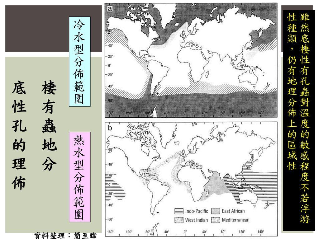 底棲性有孔蟲的地理分佈 冷水型分佈範圍 熱水型分佈範圍 雖然底棲性有孔蟲對溫度的敏感程度不若浮游性種類,仍有地理分佈上的區域性