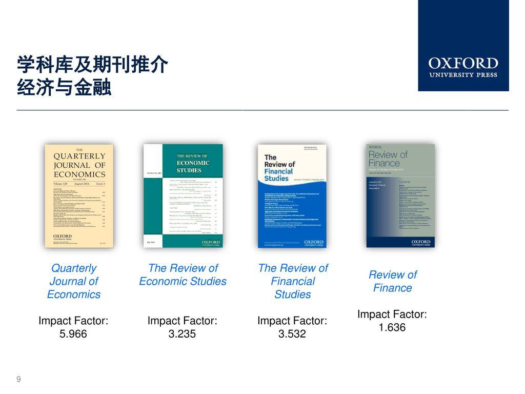 SJR impact factor of International Review of Economics ...