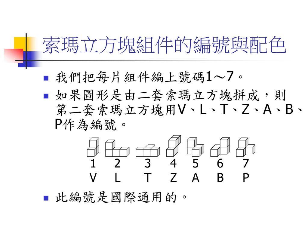 索瑪立方塊組件的編號與配色 我們把每片組件編上號碼1~7。