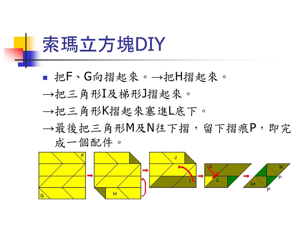 索瑪立方塊DIY 把F、G向摺起來。→把H摺起來。 →把三角形I及梯形J摺起來。 →把三角形K摺起來塞進L底下。