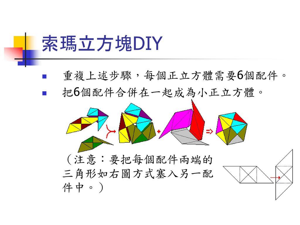索瑪立方塊DIY 重複上述步驟,每個正立方體需要6個配件。 把6個配件合併在一起成為小正立方體。