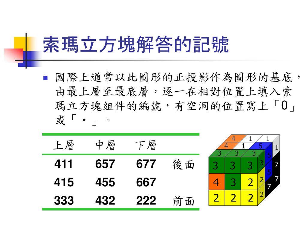 索瑪立方塊解答的記號 國際上通常以此圖形的正投影作為圖形的基底,由最上層至最底層,逐一在相對位置上填入索瑪立方塊組件的編號,有空洞的位置寫上「0」或「‧」。 上層. 中層. 下層. 411.