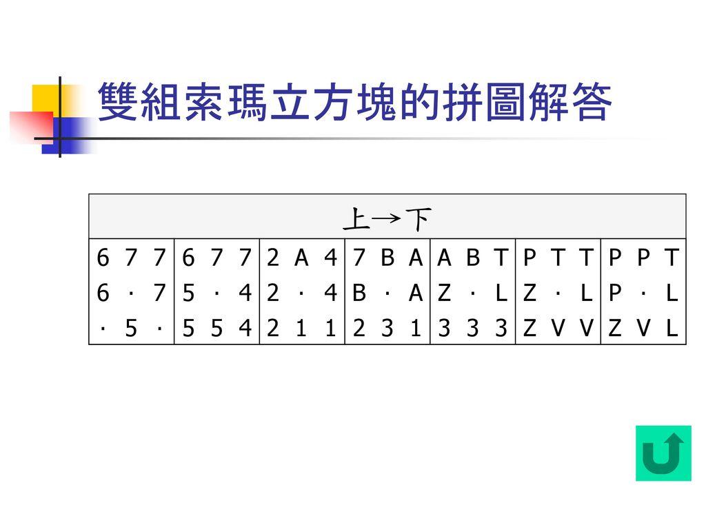 雙組索瑪立方塊的拼圖解答 上→下 6 7 2 A 4 B T P ‧ 5 Z L 1 3 V