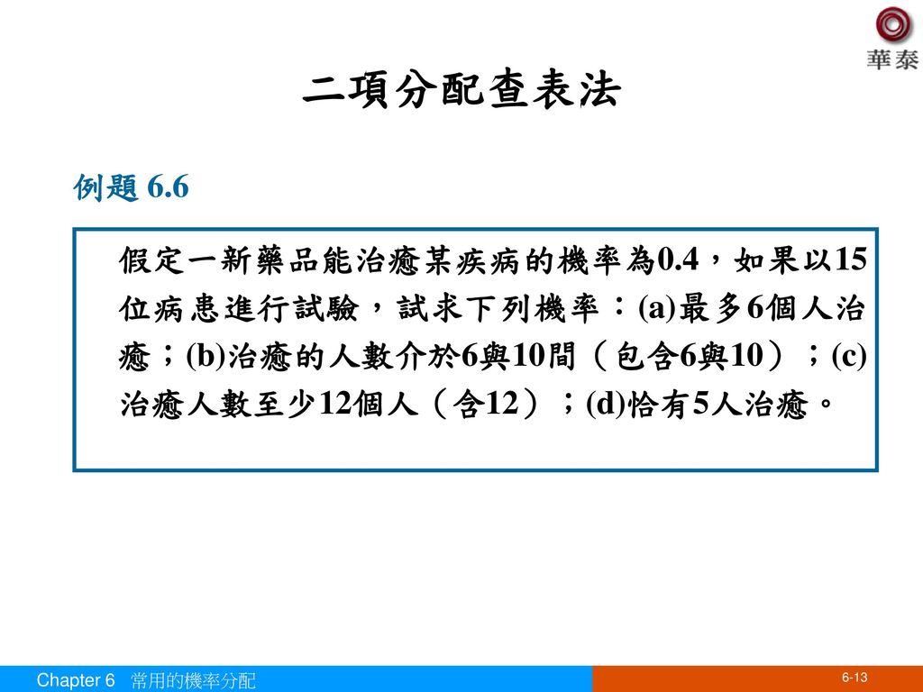 二項分配查表法 例題 6.6. 假定一新藥品能治癒某疾病的機率為0.4,如果以15位病患進行試驗,試求下列機率:(a)最多6個人治癒;(b)治癒的人數介於6與10間(包含6與10);(c)治癒人數至少12個人(含12);(d)恰有5人治癒。