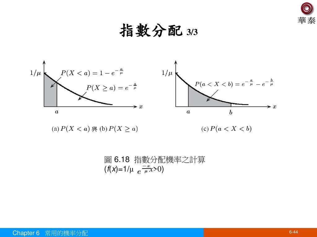 指數分配 3/3 圖 6.18 指數分配機率之計算(f(x)=1/μ , x>0) Chapter 6 常用的機率分配