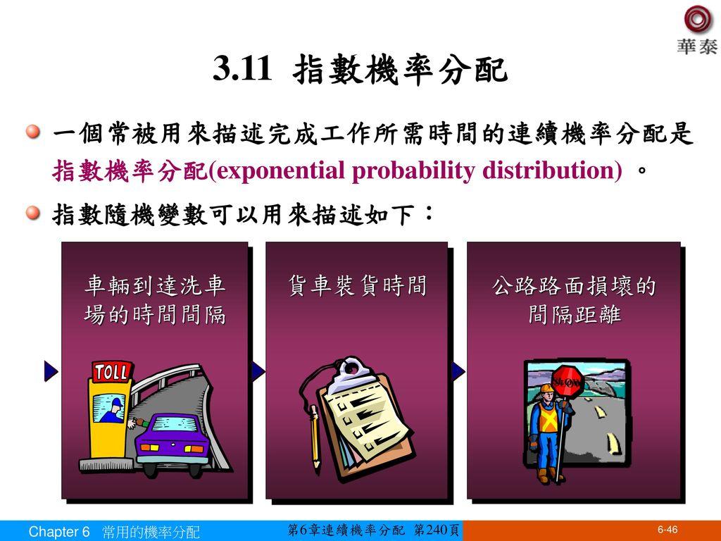 3.11 指數機率分配 一個常被用來描述完成工作所需時間的連續機率分配是 指數機率分配(exponential probability distribution) 。 指數隨機變數可以用來描述如下: