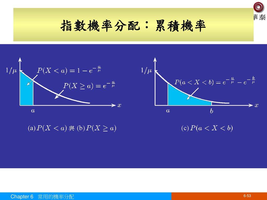 指數機率分配:累積機率 Chapter 6 常用的機率分配