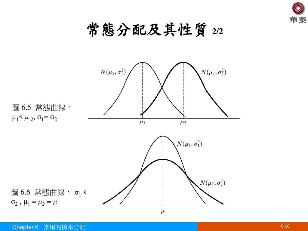 常態分配及其性質 2/2 圖 6.5 常態曲線,μ1< μ 2, σ1= σ2