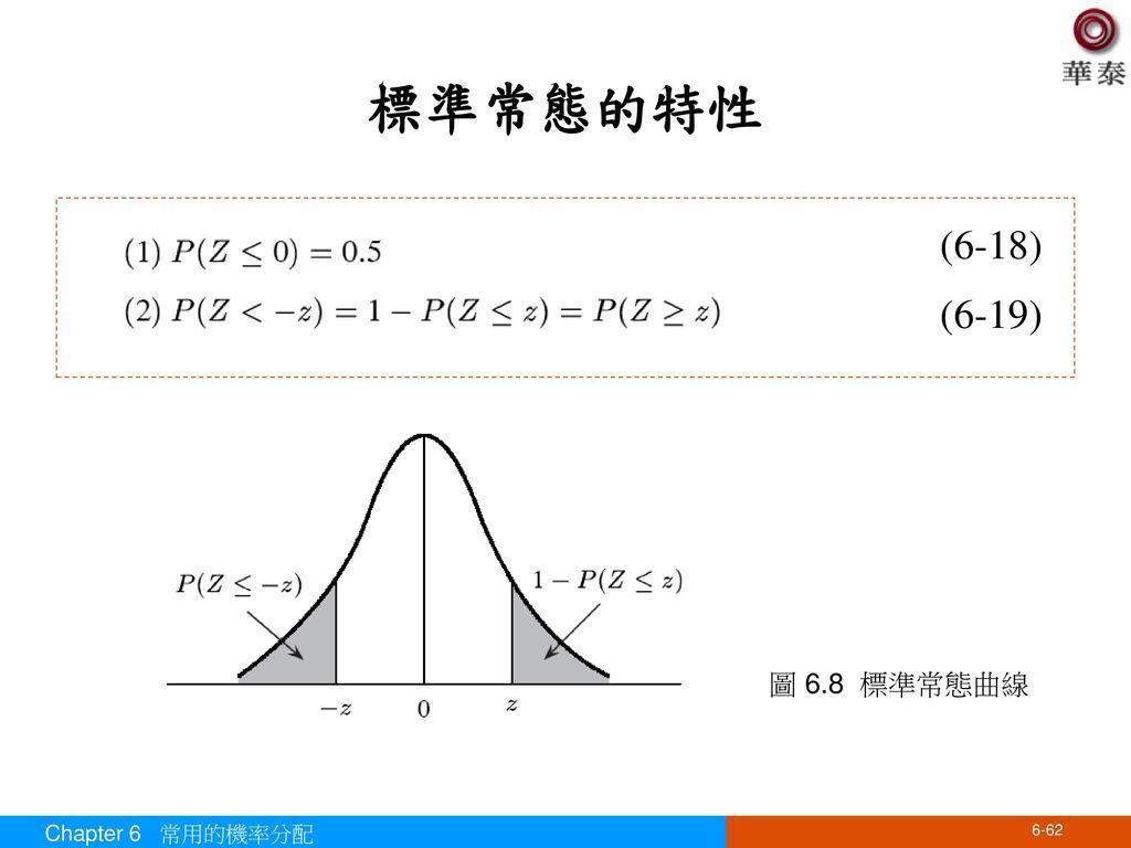 標準常態的特性 (6-18) (6-19) 圖 6.8 標準常態曲線 Chapter 6 常用的機率分配
