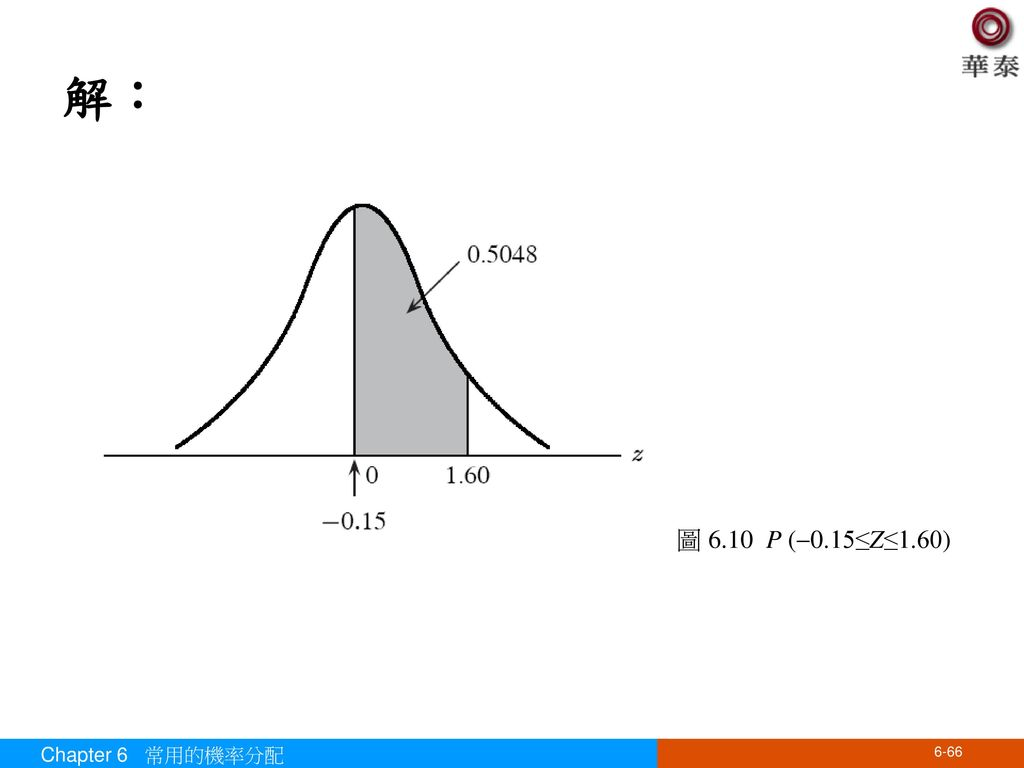 解: 圖 6.10 P (0.15≤Z≤1.60) Chapter 6 常用的機率分配