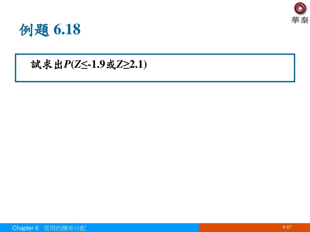 例題 6.18 試求出P(Z≤-1.9或Z≥2.1) Chapter 6 常用的機率分配