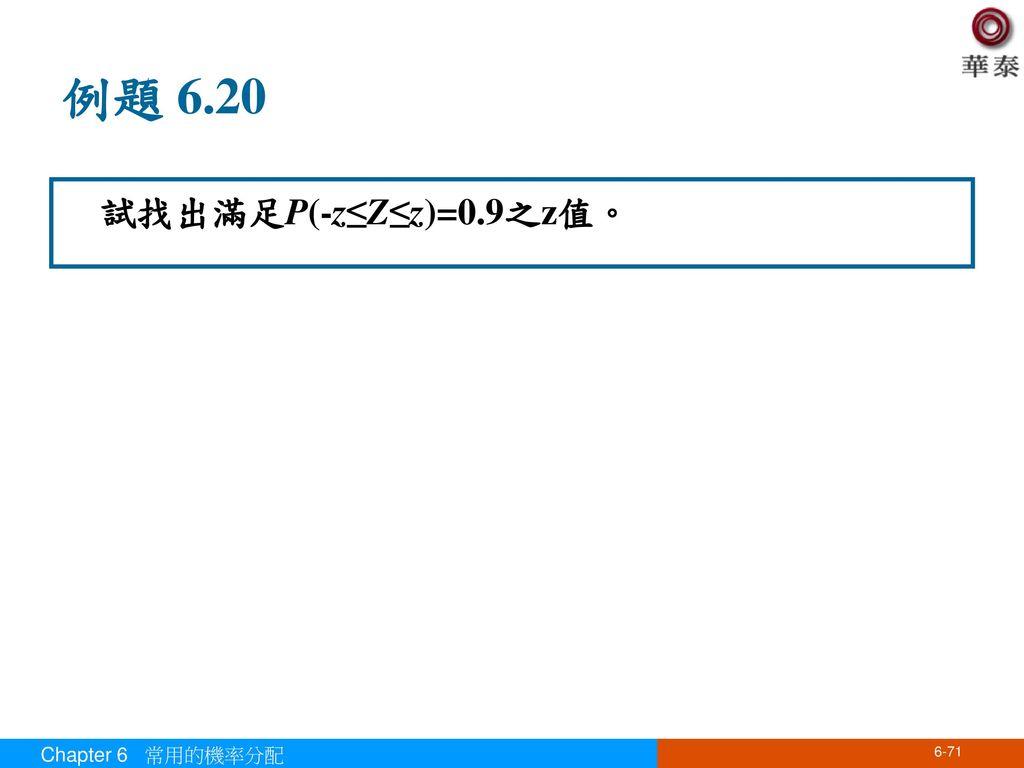 例題 6.20 試找出滿足P(-z≤Z≤z)=0.9之z值。 Chapter 6 常用的機率分配
