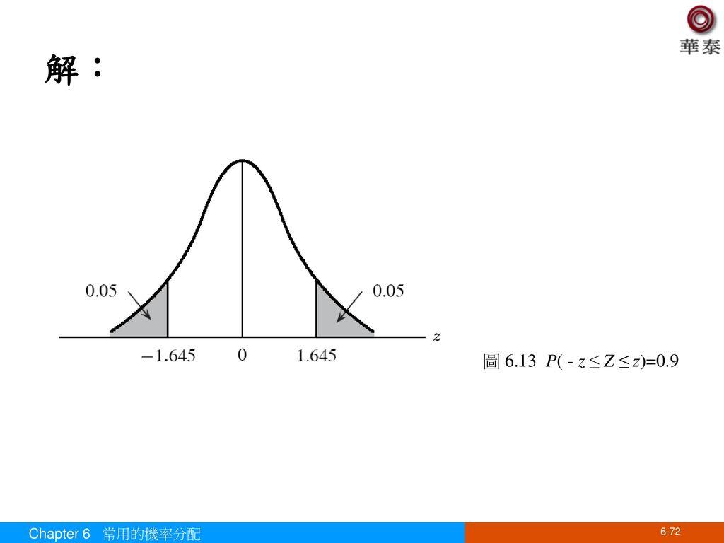 解: 圖 6.13 P( - z ≤ Z ≤ z)=0.9 Chapter 6 常用的機率分配