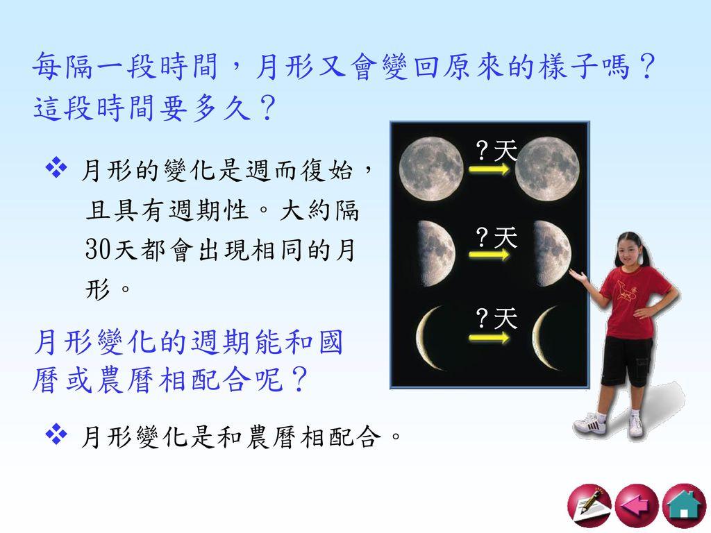 每隔一段時間,月形又會變回原來的樣子嗎?這段時間要多久?