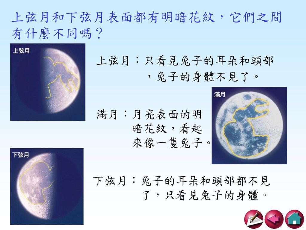 上弦月和下弦月表面都有明暗花紋,它們之間有什麼不同嗎?