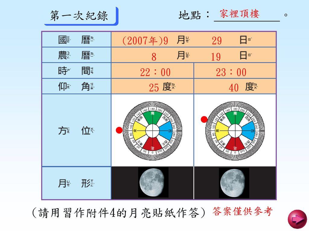 第一次紀錄 地點: 。 (請用習作附件4的月亮貼紙作答) 家裡頂樓 (2007年)9 29 8 19 22:00 23:00 25 40