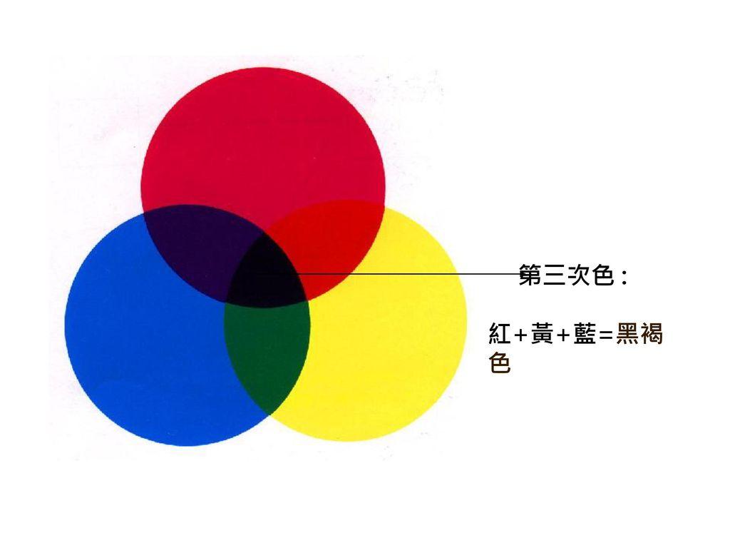 第三次色 : 紅+黃+藍=黑褐色