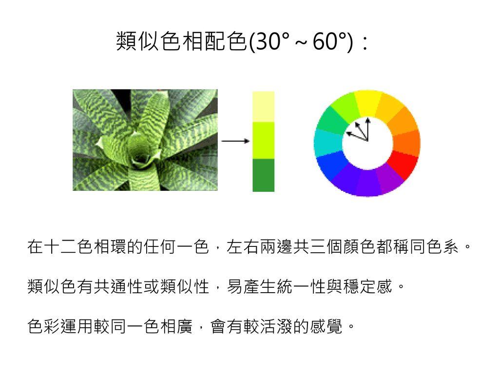 類似色相配色(30°~60°): 在十二色相環的任何一色,左右兩邊共三個顏色都稱同色系。 類似色有共通性或類似性,易產生統一性與穩定感。