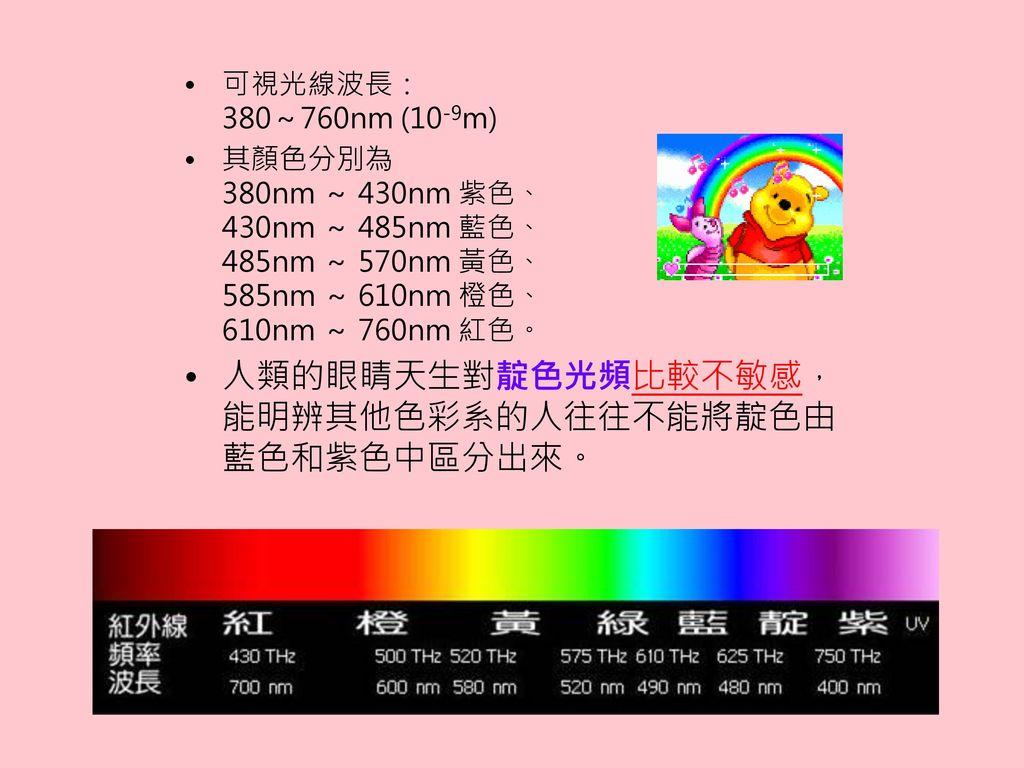 人類的眼睛天生對靛色光頻比較不敏感,能明辨其他色彩系的人往往不能將靛色由藍色和紫色中區分出來。