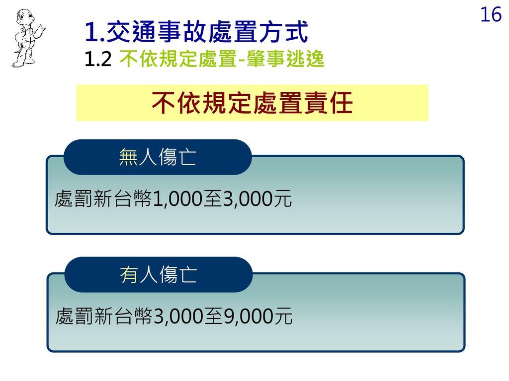 1.交通事故處置方式 不依規定處置責任 1.2 不依規定處置-肇事逃逸 無人傷亡 處罰新台幣1,000至3,000元 有人傷亡