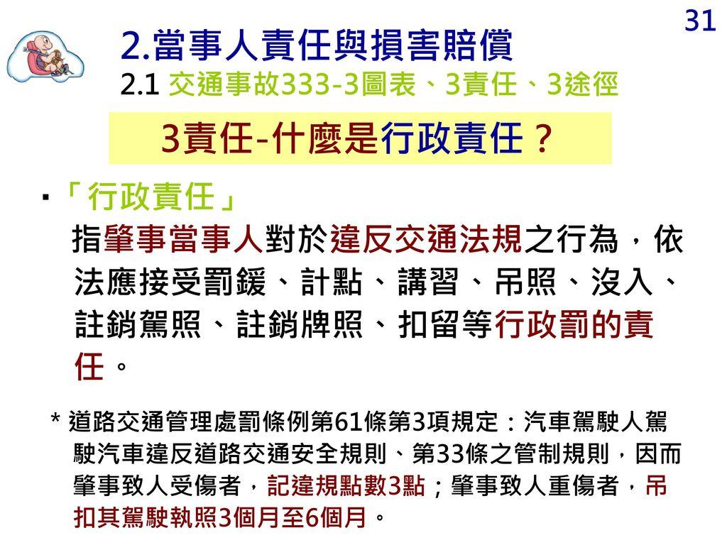 2.當事人責任與損害賠償 3責任-什麼是行政責任? ‧「行政責任」