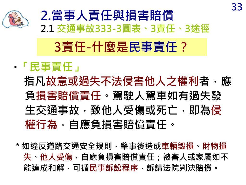 2.當事人責任與損害賠償 3責任-什麼是民事責任? ‧「民事責任」