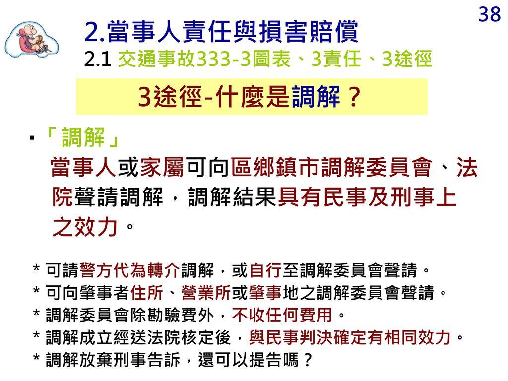 2.當事人責任與損害賠償 3途徑-什麼是調解? ‧「調解」