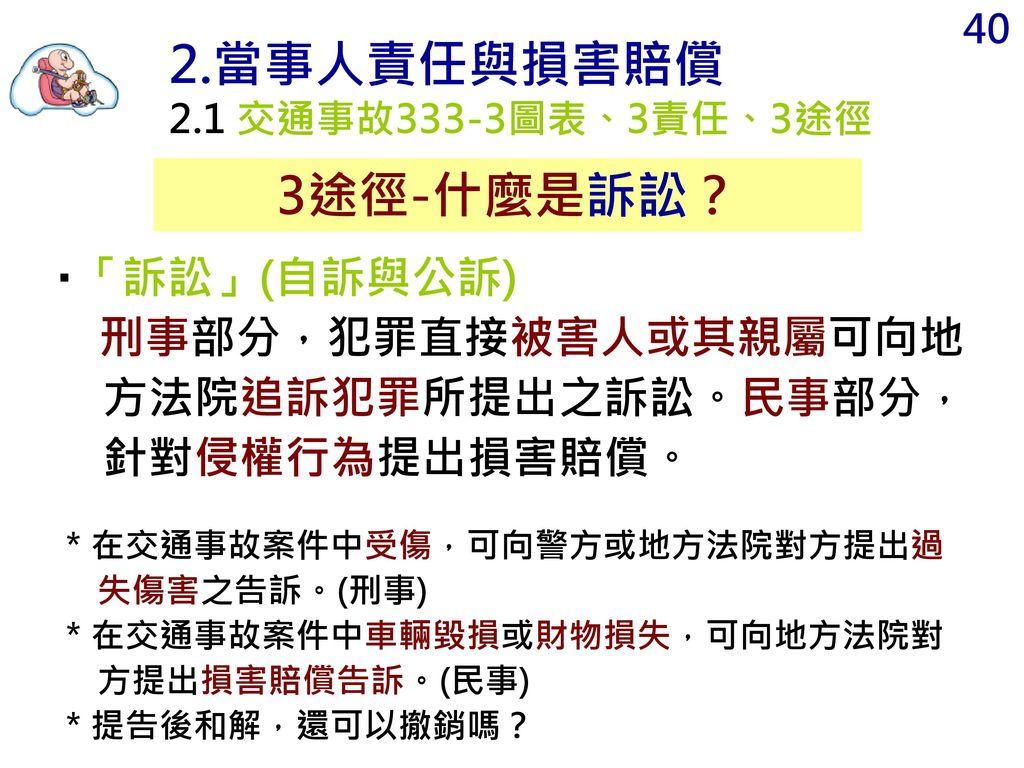 2.當事人責任與損害賠償 3途徑-什麼是訴訟? ‧「訴訟」(自訴與公訴)