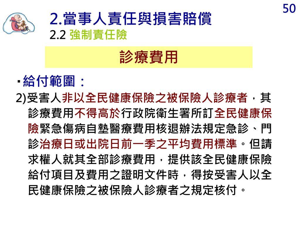 2.當事人責任與損害賠償 診療費用 ‧給付範圍: 2.2 強制責任險