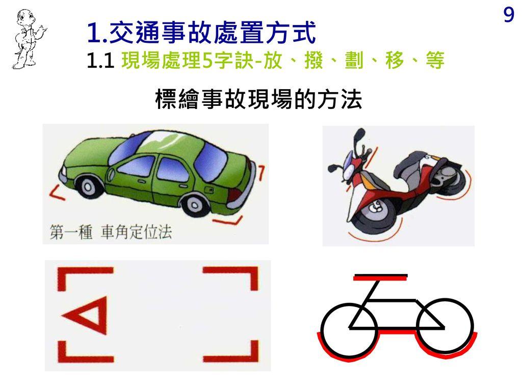 1.交通事故處置方式 1.1 現場處理5字訣-放、撥、劃、移、等 標繪事故現場的方法
