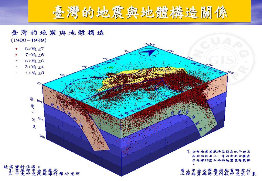 臺灣的地震與地體構造關係