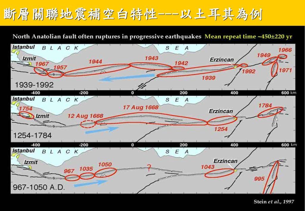 斷層關聯地震補空白特性---以土耳其為例