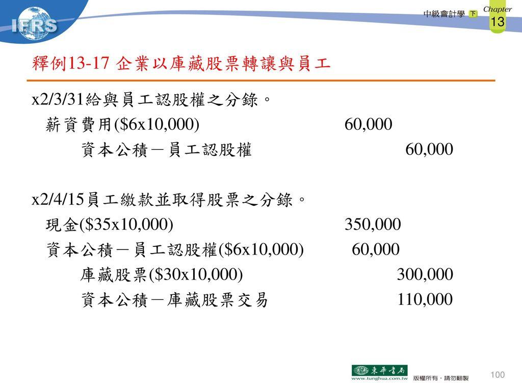 釋例13-17 企業以庫藏股票轉讓與員工