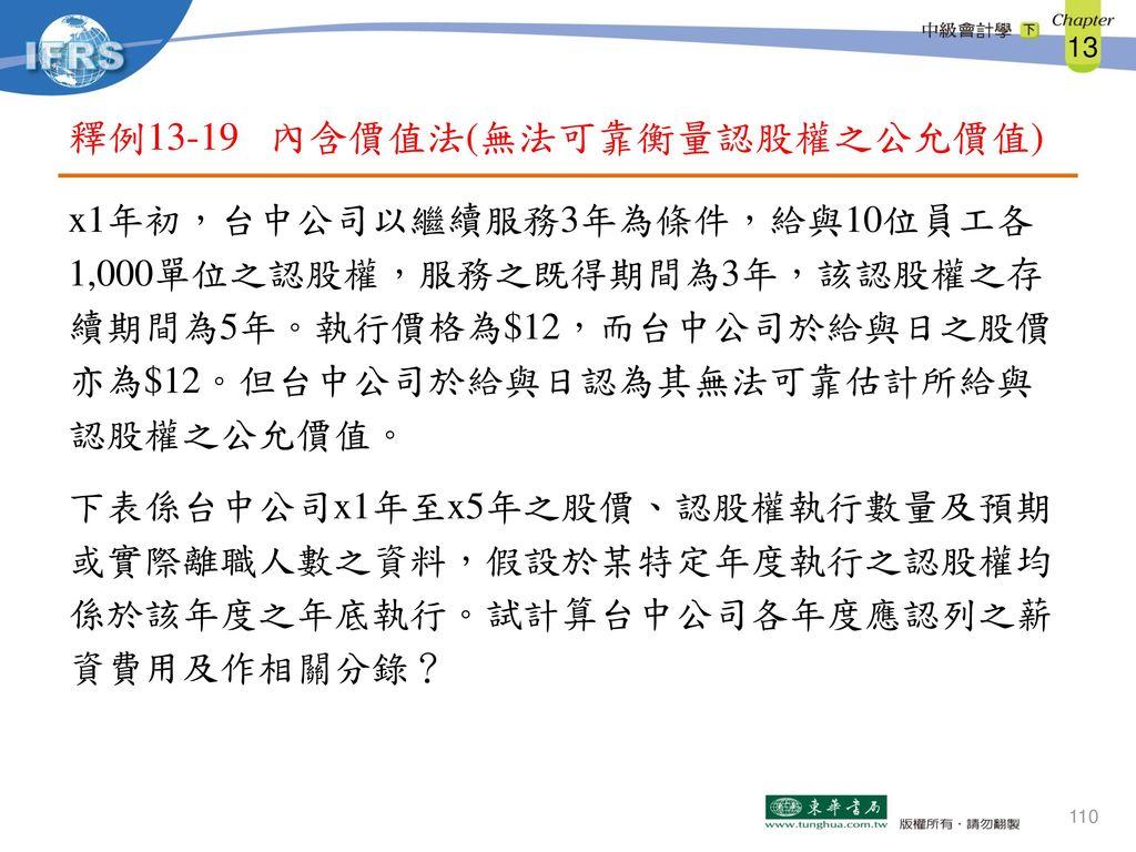 釋例13-19 內含價值法(無法可靠衡量認股權之公允價值)