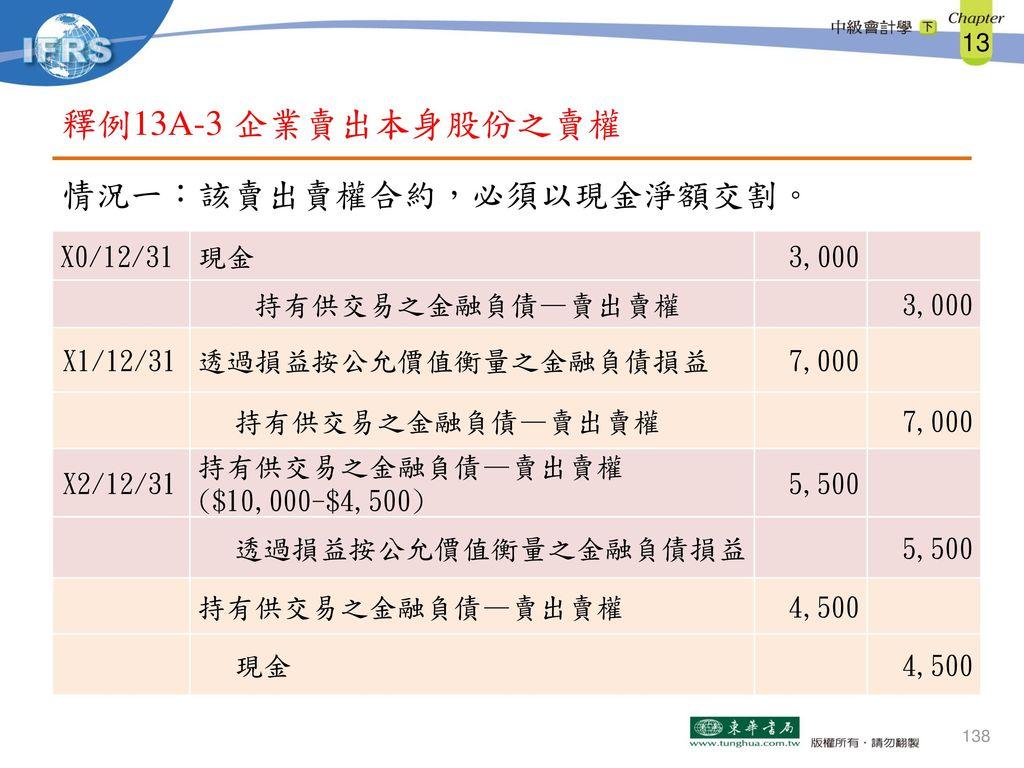 釋例13A-3 企業賣出本身股份之賣權 情況一:該賣出賣權合約,必須以現金淨額交割。 X0/12/31 現金 3,000