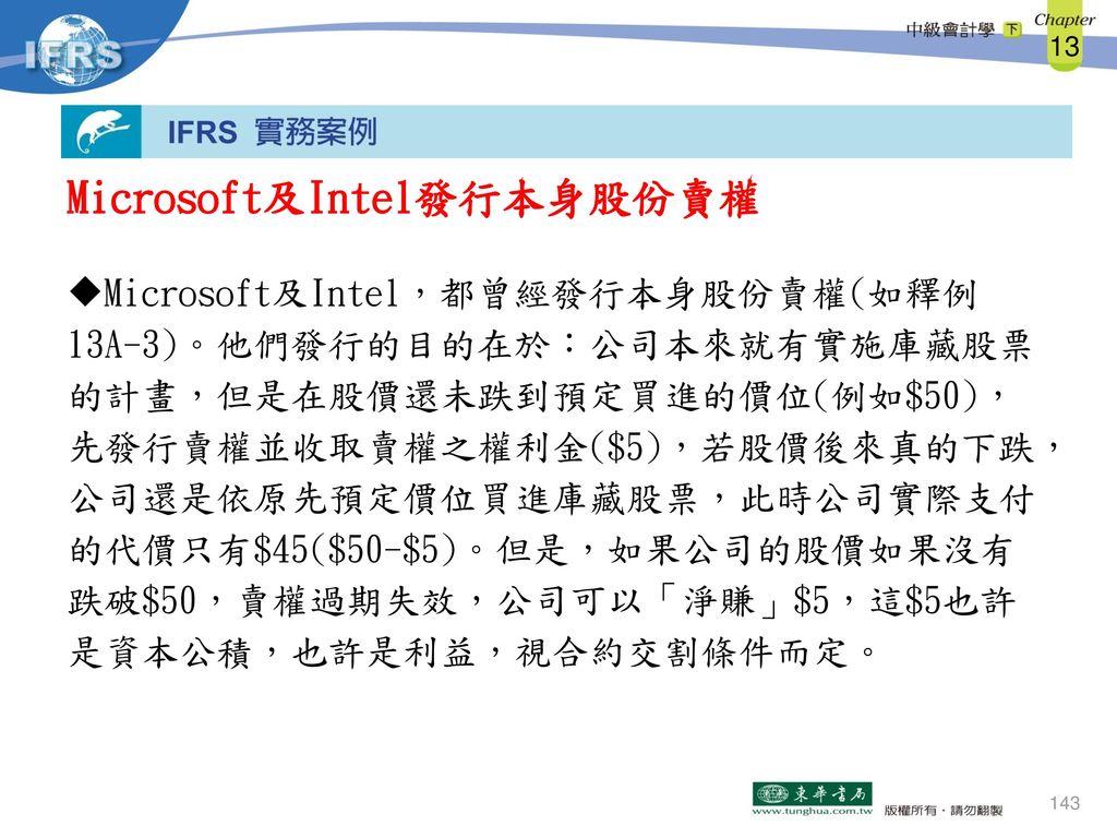 Microsoft及Intel發行本身股份賣權