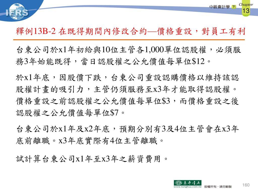 釋例13B-2 在既得期間內修改合約—價格重設,對員工有利